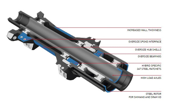 DT Swiss Hybrid 350 Exploded Diagram