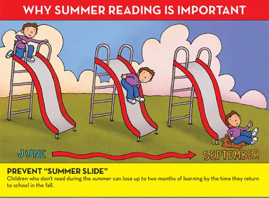 Five Easy Ways to Prevent Summer Slide