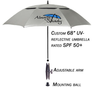 Always Shady Lawn Mower Umbrella System | Always Shady Umbrella Systems
