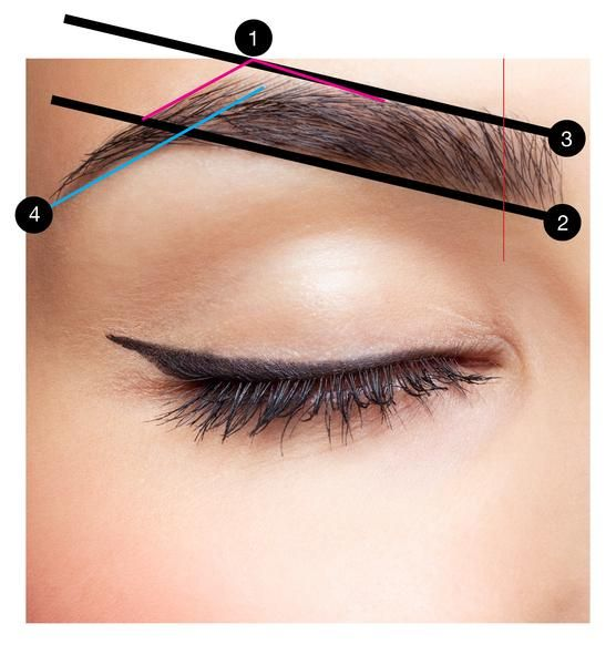 News Tagged How To Shape My Eyebrows Beauty Incharge