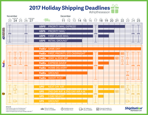 Friendly Holiday Shipping Reminders!