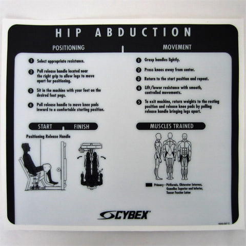Cybex VR2 Hip Abduction