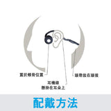 ZUMB Bone Conduction Sports Headphones 開耳式無線骨傳導耳機