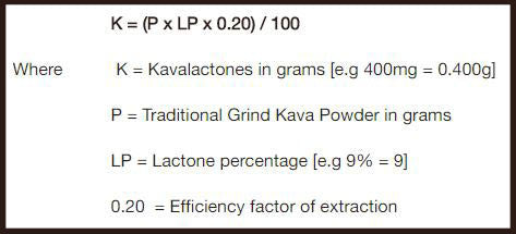 Kavalactone Calc for TG