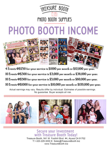 Photo Booth Income