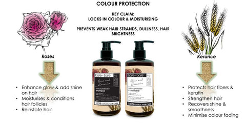 Bare for Bare Colour Protection Hair Conditioner- Rose & Kerarice