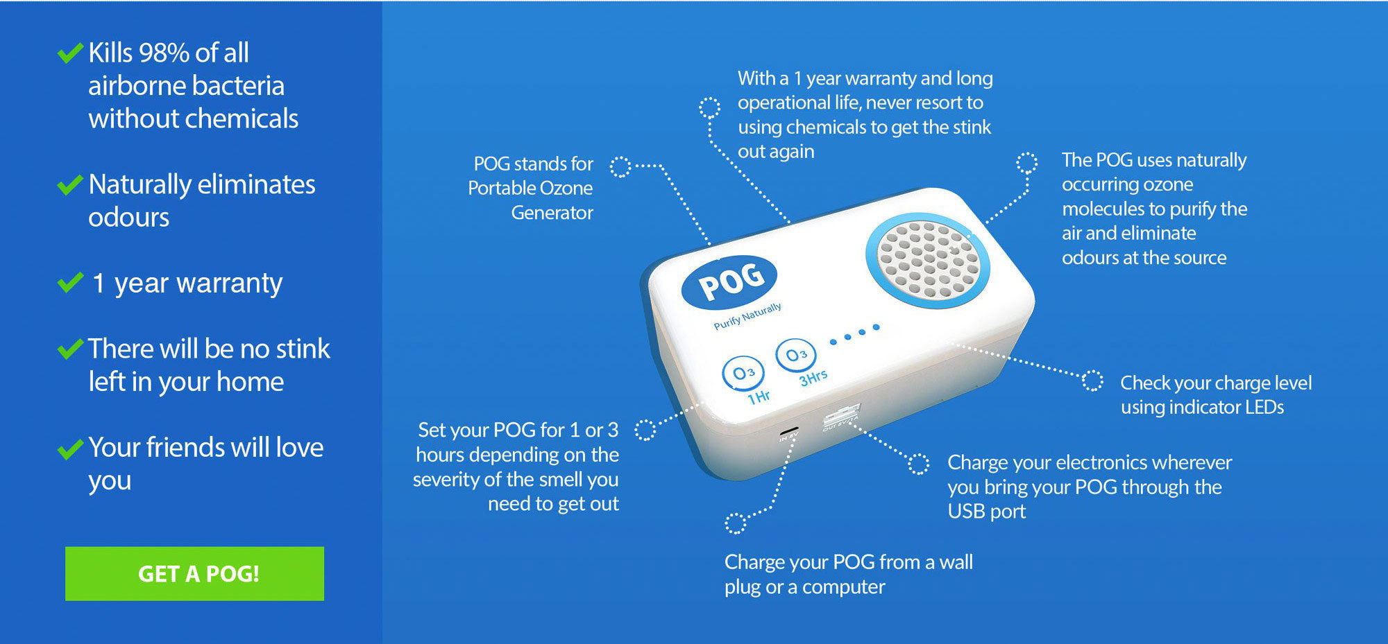 The POG | Portable Ozone Generator
