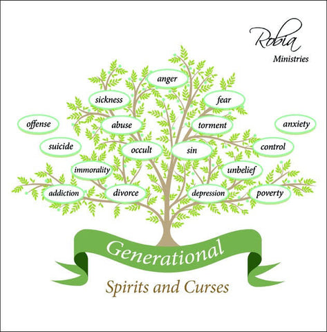 Generational Spirits and Curses (2-Part Series) (MP3 or CD)