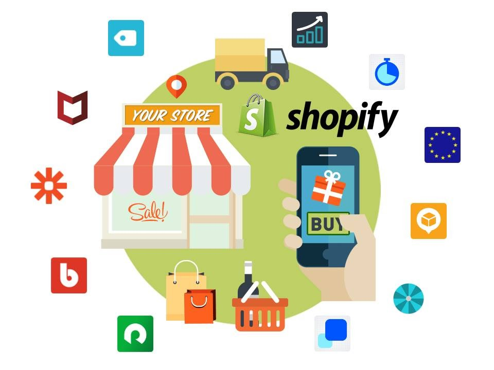 Must use Shopify apps for growing your store in 2020