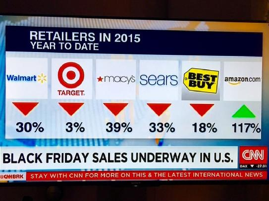 black friday sales volume