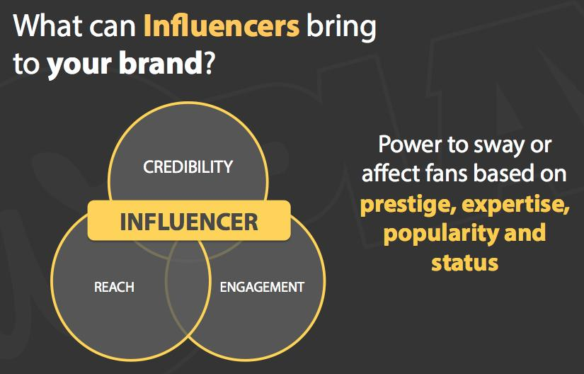 what can influencers bring to your brand?