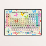 Periodic table poster - butterflies