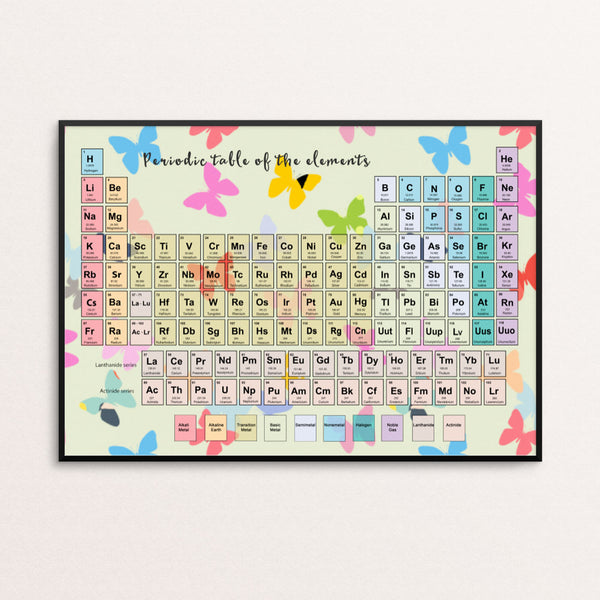 Periodic table poster butterflies modern kids gallery periodic table poster butterflies urtaz Image collections