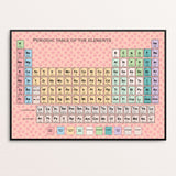 periodic table plster