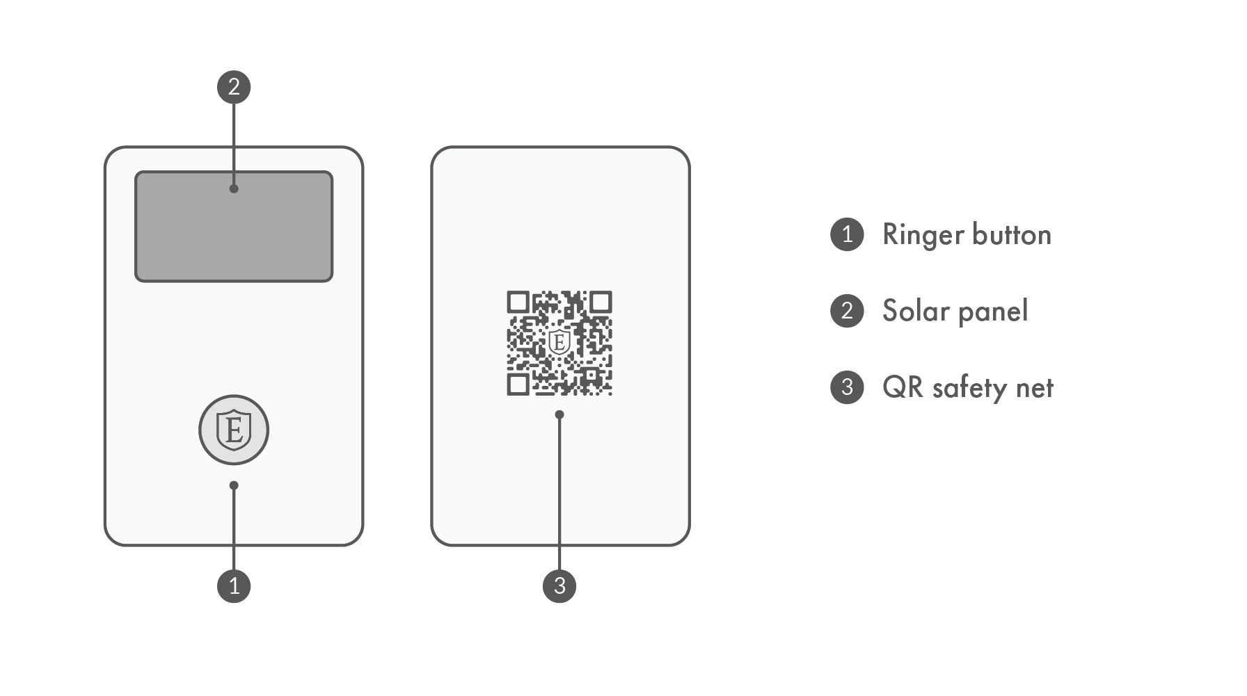 Ekster® Tracker Card layout