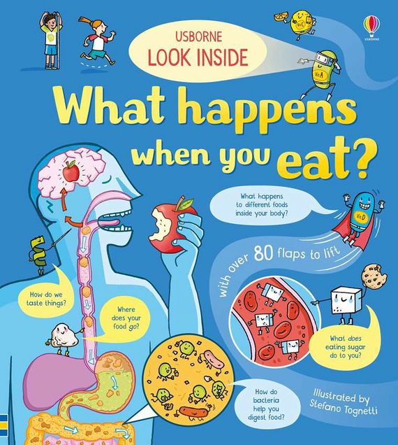 Look Inside What Happens When You Eat?