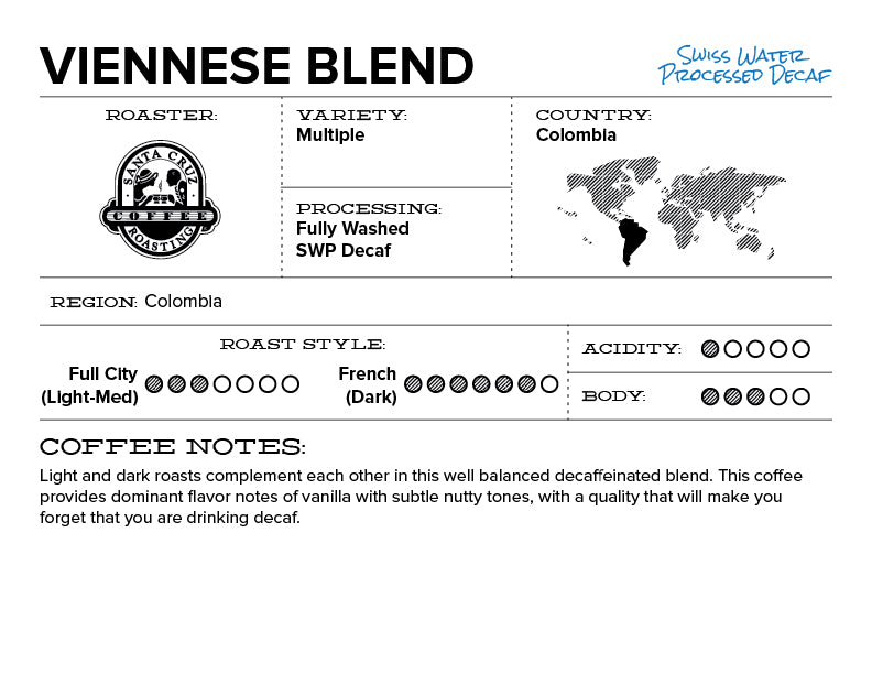 SWP Decaf Viennese Blend