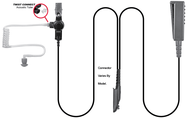 SPM-2383, 2-Wire Surveillance Kit (Palm Mic) with Quick Disconnect - Earphone Guy LLC