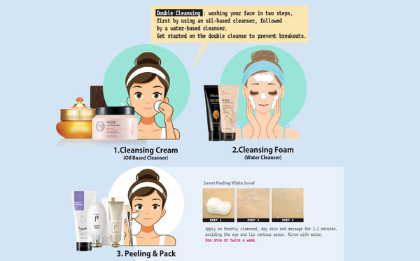 Brightening Skincare Rountine & Must-Haves