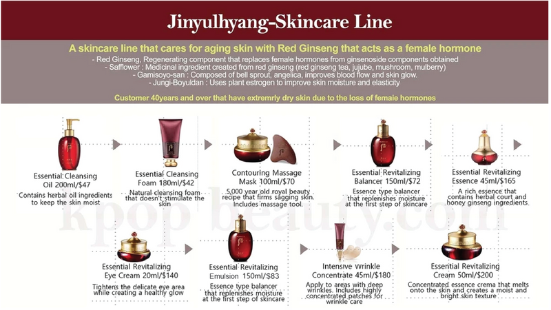 Whoo Jinyulhyang Essential Revitalizing Balancer