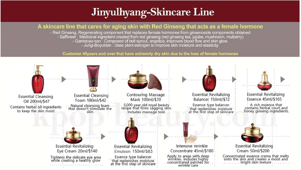 Whoo Jinyulhyang Essential Revitalizing Emulsion