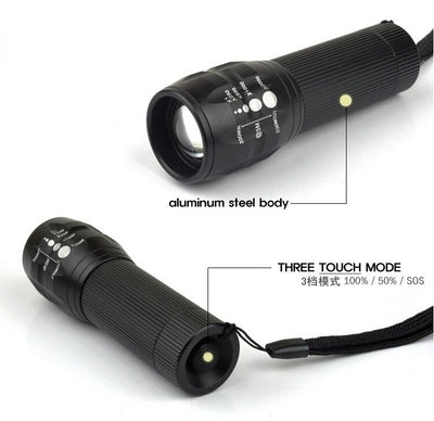 2000 Lumens Bicycle Light Offer