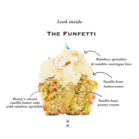 The Funfetti
