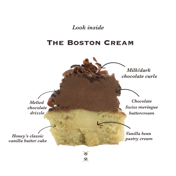 The Boston Cream