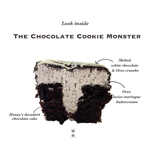 The Chocolate Cookie Monster