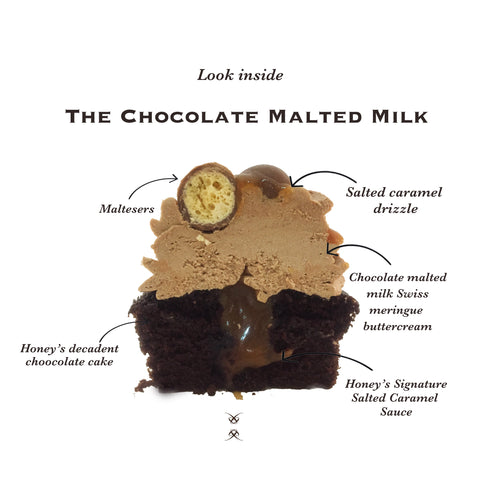 The Chocolate Malted Milk