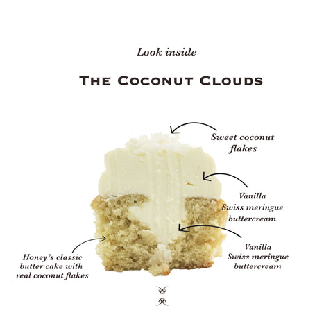 The Coconut Clouds