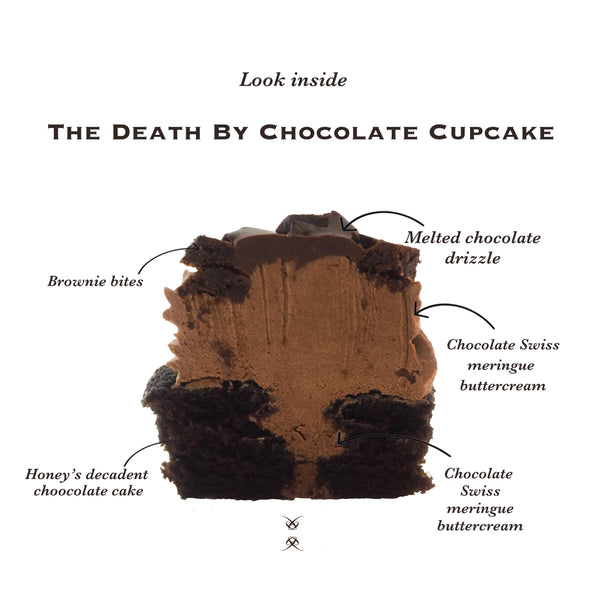 The Death By Chocolate Cupcake