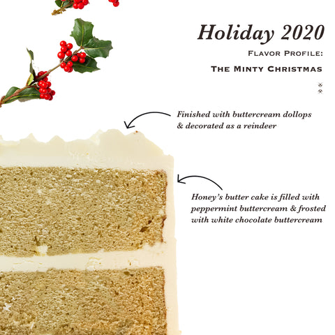 Holiday 2020: The Minty Christmas