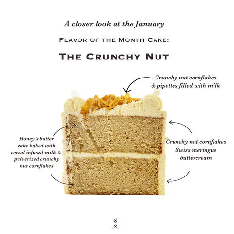 The January 2021 Flavour of the Month Cake: The Crunchy Nut
