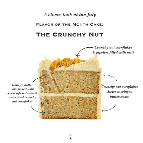 The July 2020 Flavour of the Month Cake: The Crunchy Nut