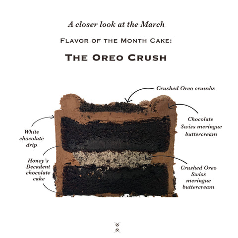 March 2019 Flavour of the Month Cake: The Oreo Crush