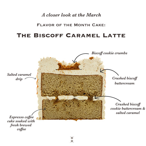 March 2020 Flavour of the Month Cake: The Biscoff Caramel Latte