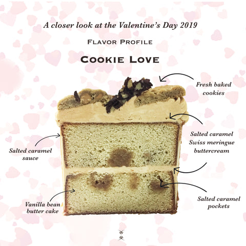 The February Flavor of the Month Cake: Cookie Love