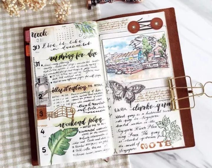 How to Use Watercolour Paper in Your Bullet Journal