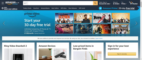 Amazon CRO tactics
