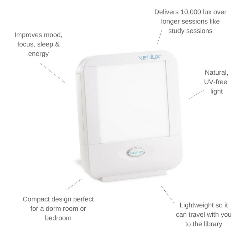 HappyLight Compact Details
