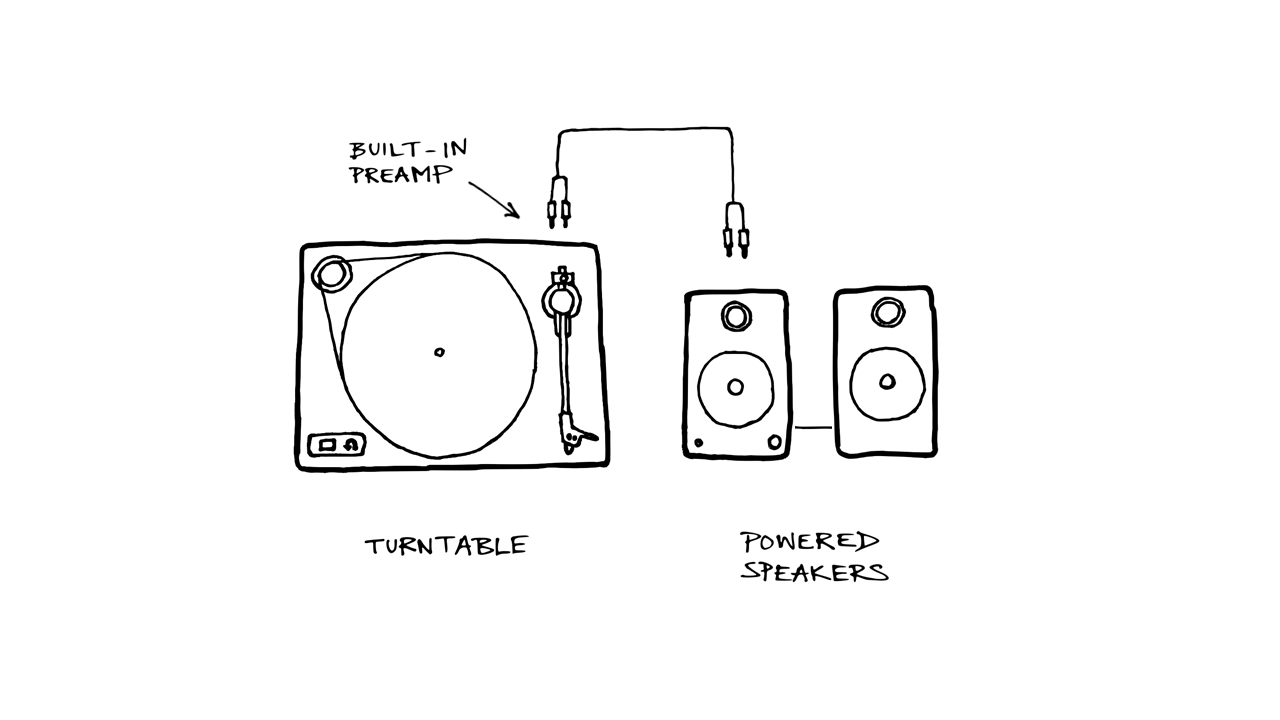 Turntable with built-in phono preamp connected to powered speakers