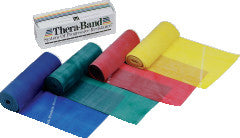 TheraBand Band, 6yd