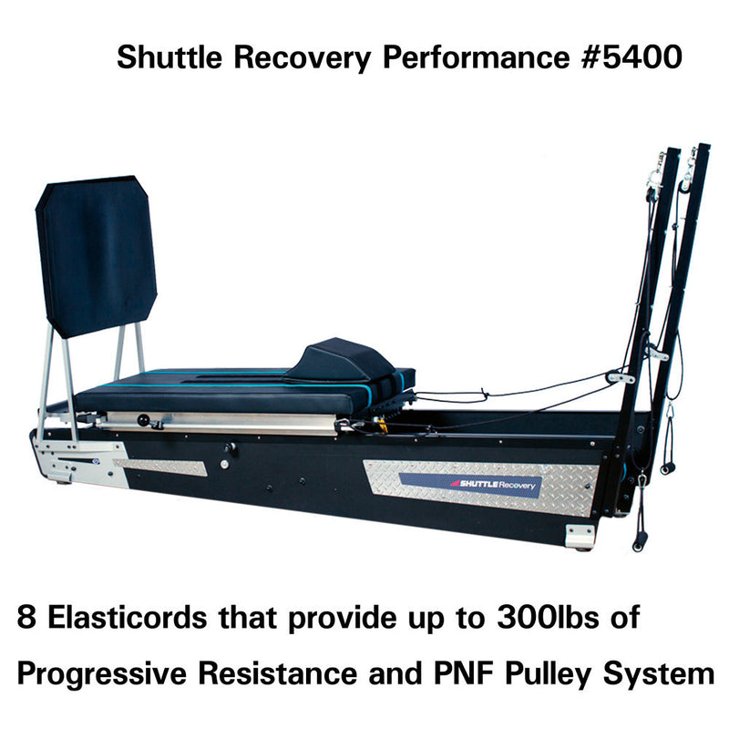 Shuttle Recovery Performance