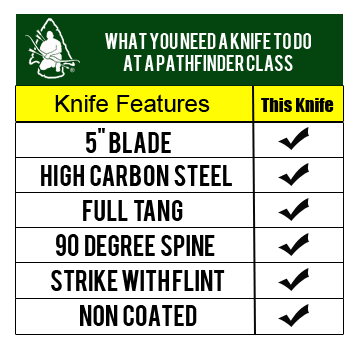6-star-knife-chart.png
