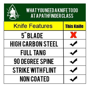 x-blade-knife-chart.png