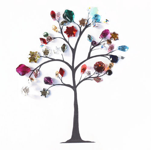 swarovski beads and crystals families