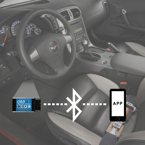 KOBRA OBD2 Scanner Bluetooth Scan Tool Adapter - Wirelessly