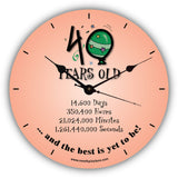Days Hours Minutes Seconds Birthday Novelty Gift Clock