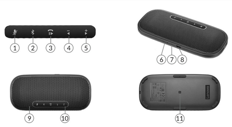 lenovo 700 speakerphone Buttons Functions